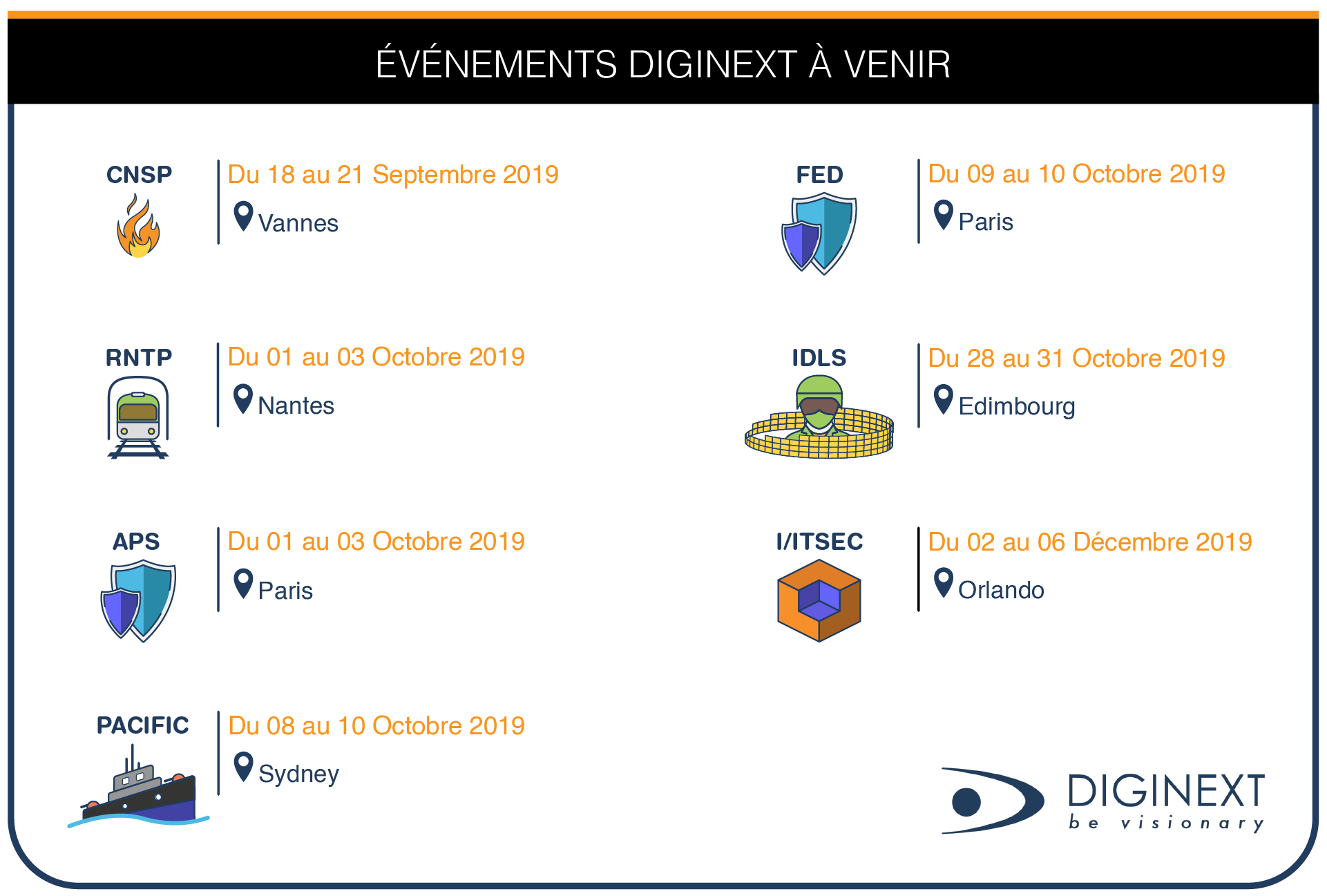 DIGINEXT événements à venir 2019